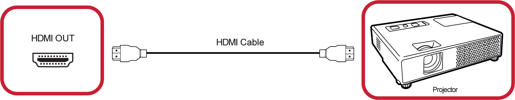 LD163-181 Connect HDMI Out.png