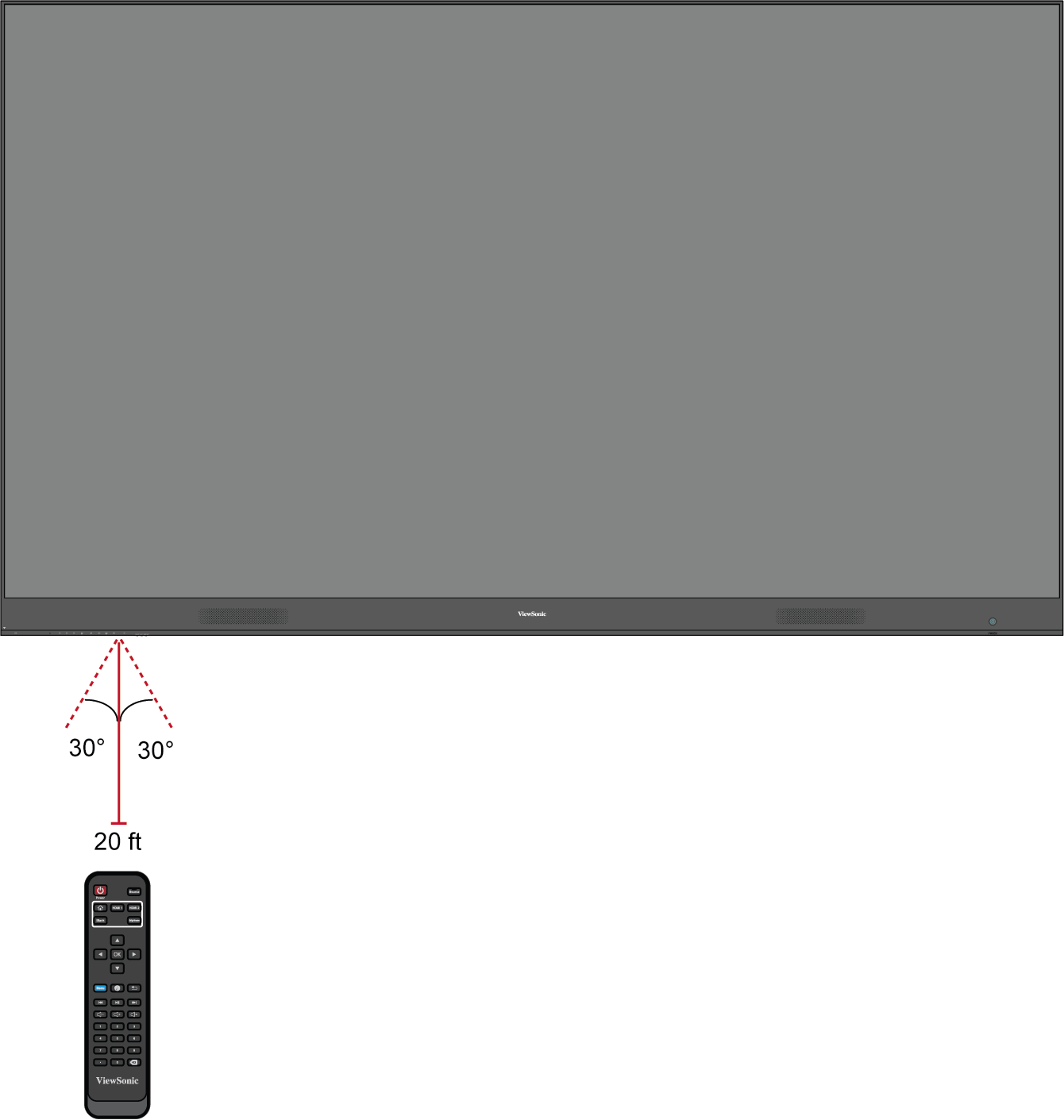 Direct View Remote Range.png