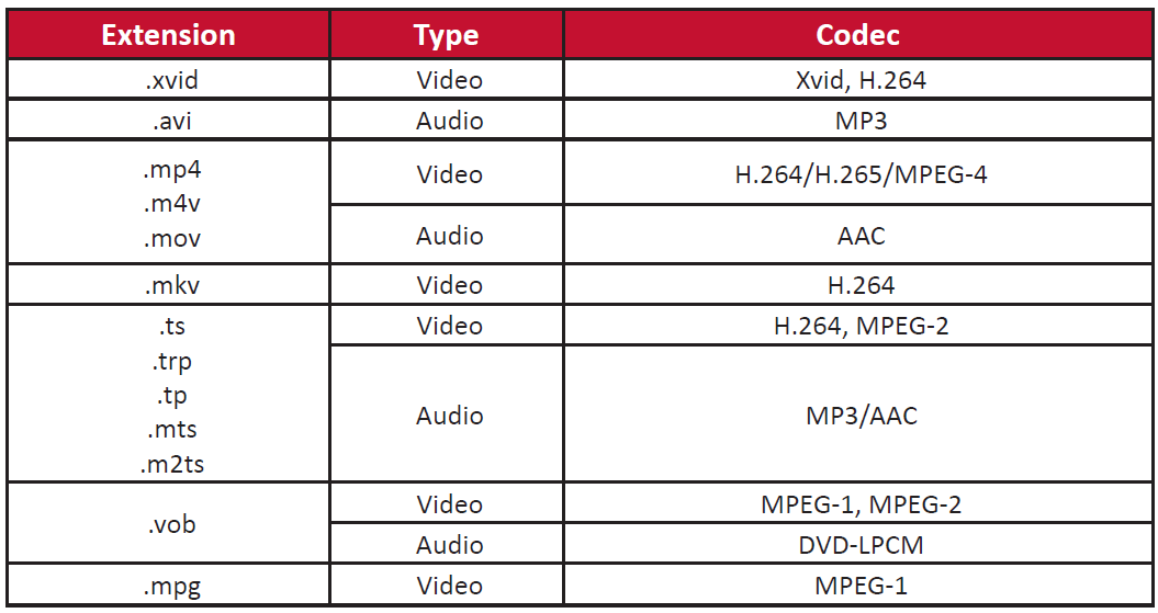 M1 mini Plus Media Formats.png